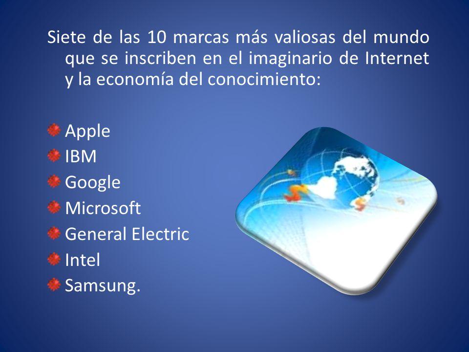 Estas son las 10 marcas más valiosas del mundo en 2012, y el valor estimado por Interbrand: 1.- Coca Cola ($77,839 $M) 2.- Apple ($76,568 $M) 3.- IBM ($75,532 $M) 4.- Google ($69,729 $M) 5.- Microsoft ($57,853 $M) 6.- General Electric ($43,682 $M) 7.- McDonalds ($40,062 $M) 8.- Intel ($39,385 $M) 9.- Samsung ($32,893 $M) 10.- Toyota ($30,280 $M).