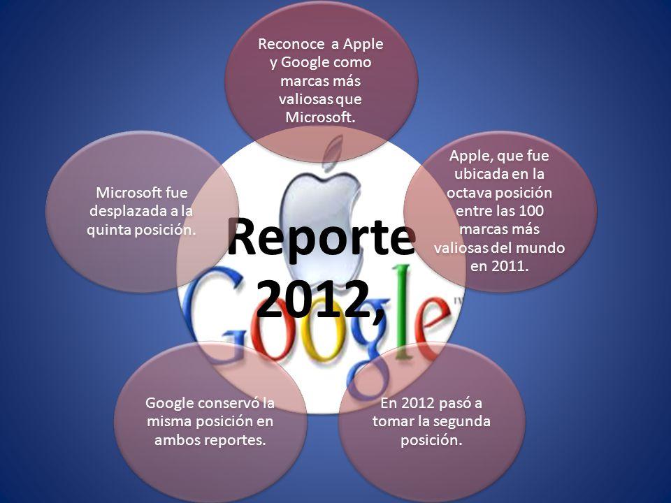 Reporte 2012, Reconoce a Apple y Google como marcas más valiosas que Microsoft.