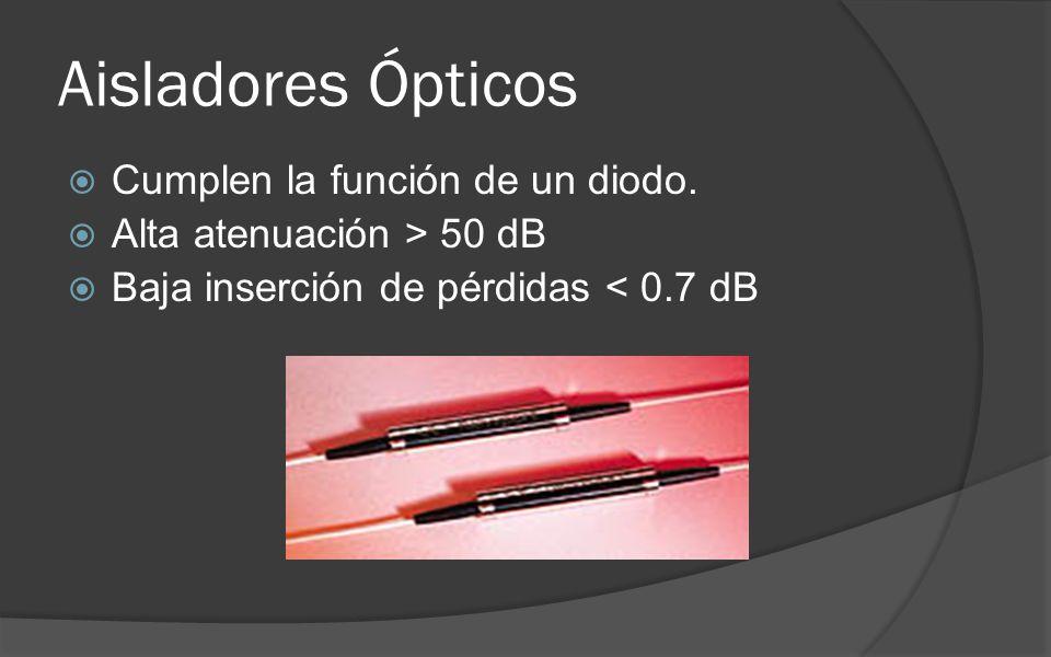 Aisladores Ópticos Cumplen la función de un diodo.
