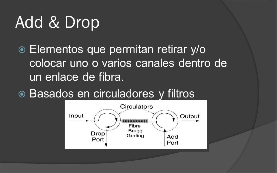Add & Drop Elementos que permitan retirar y/o colocar uno o varios canales dentro de un enlace de fibra. Basados en circuladores y filtros