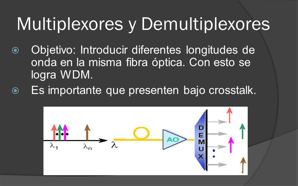 Multiplexores y Demultiplexores Objetivo: Introducir diferentes longitudes de onda en la misma fibra óptica. Con esto se logra WDM. Es importante que