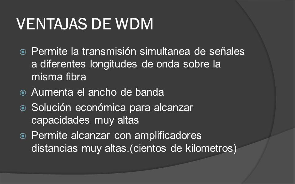 VENTAJAS DE WDM Permite la transmisión simultanea de señales a diferentes longitudes de onda sobre la misma fibra Aumenta el ancho de banda Solución económica para alcanzar capacidades muy altas Permite alcanzar con amplificadores distancias muy altas.(cientos de kilometros)