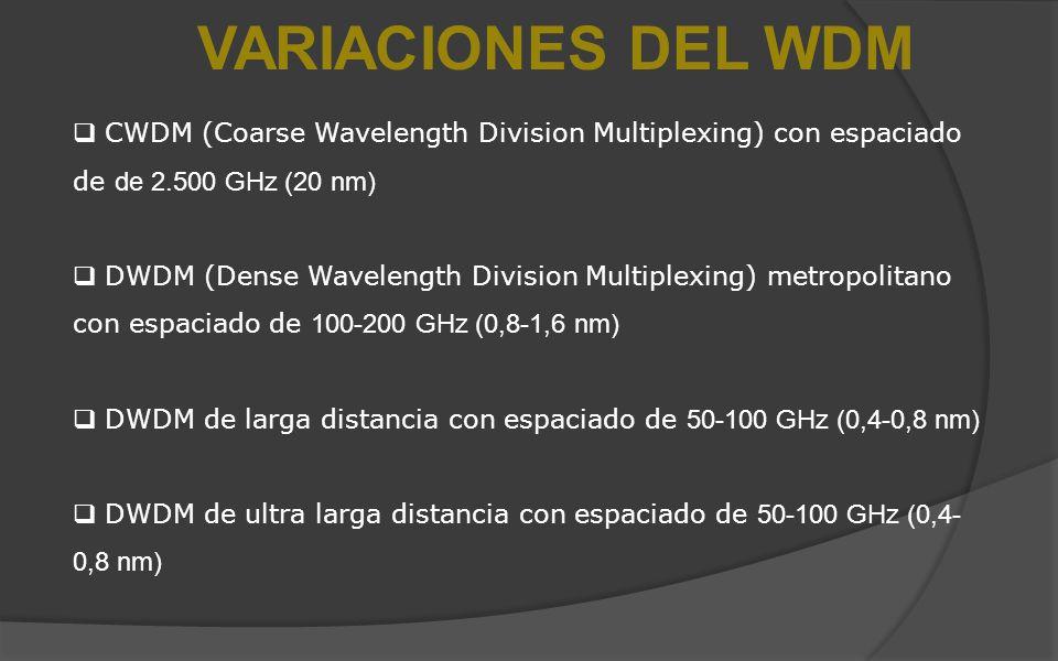 VARIACIONES DEL WDM CWDM (Coarse Wavelength Division Multiplexing) con espaciado de de 2.500 GHz (20 nm) DWDM (Dense Wavelength Division Multiplexing)