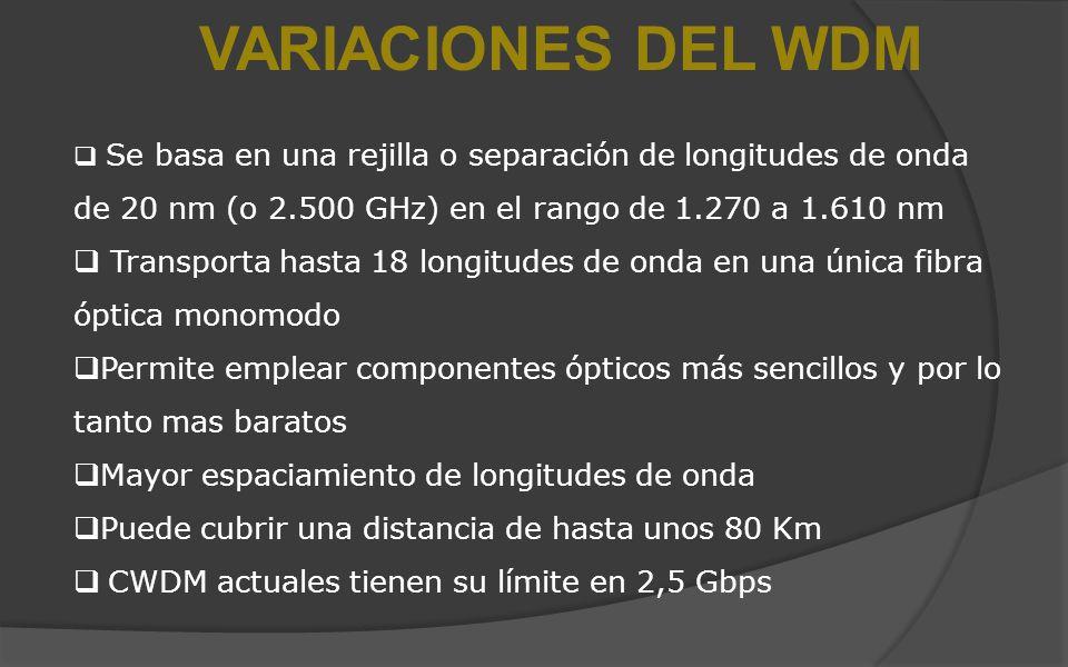 VARIACIONES DEL WDM Se basa en una rejilla o separación de longitudes de onda de 20 nm (o 2.500 GHz) en el rango de 1.270 a 1.610 nm Transporta hasta