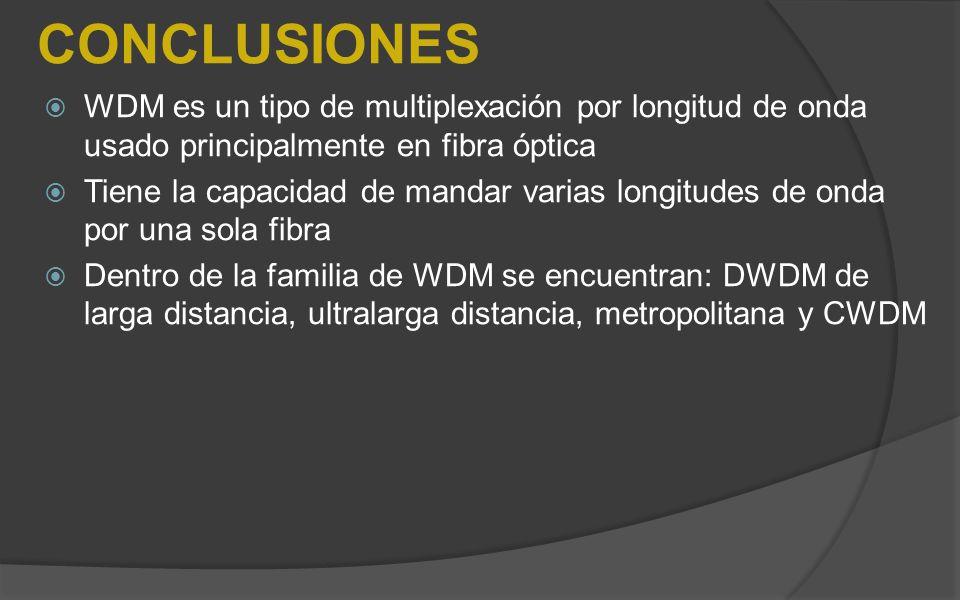 CONCLUSIONES WDM es un tipo de multiplexación por longitud de onda usado principalmente en fibra óptica Tiene la capacidad de mandar varias longitudes de onda por una sola fibra Dentro de la familia de WDM se encuentran: DWDM de larga distancia, ultralarga distancia, metropolitana y CWDM