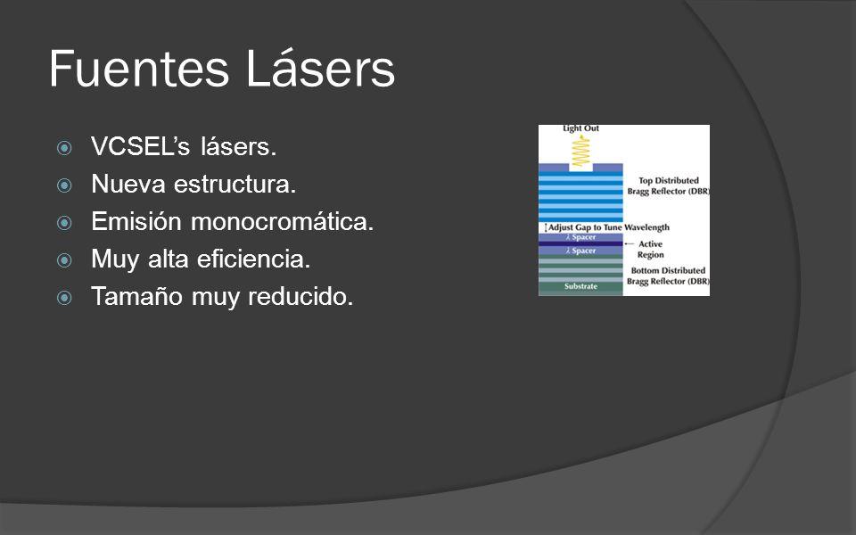 Fuentes Lásers VCSELs lásers. Nueva estructura. Emisión monocromática. Muy alta eficiencia. Tamaño muy reducido.