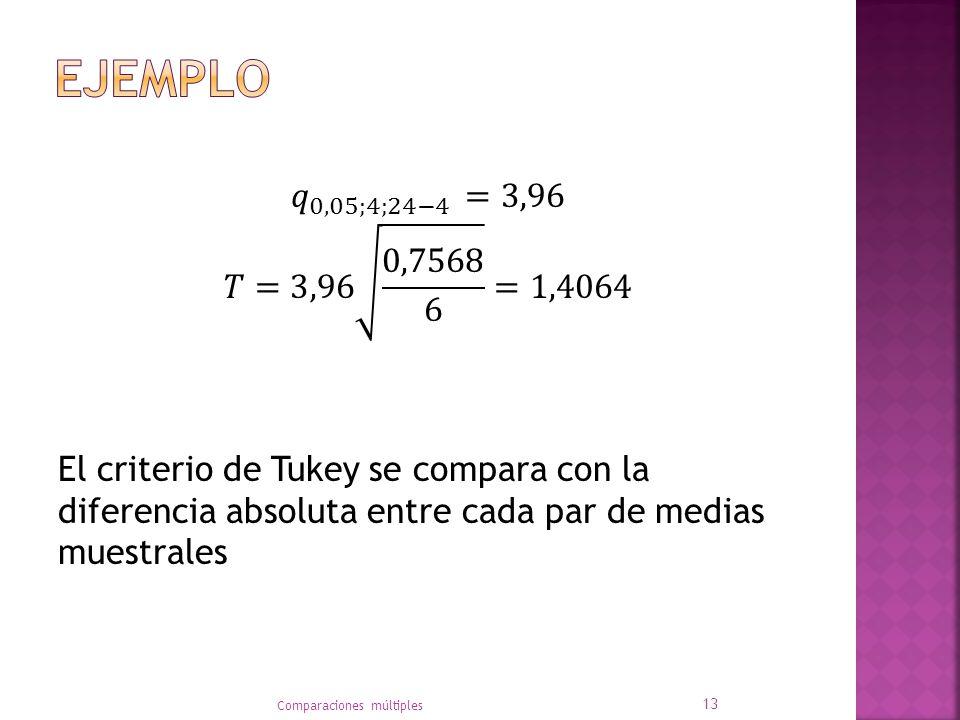 Comparaciones múltiples 13