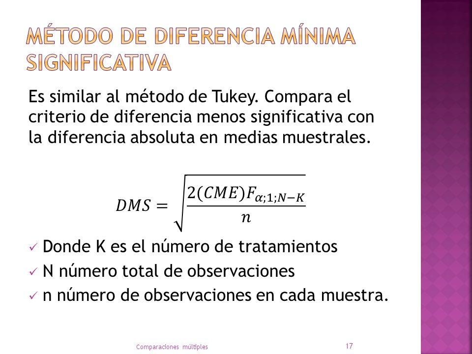Comparaciones múltiples 17