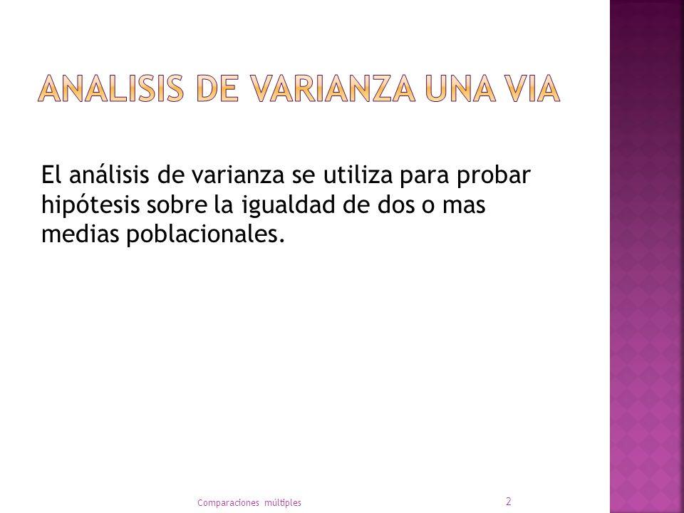El análisis de varianza se utiliza para probar hipótesis sobre la igualdad de dos o mas medias poblacionales.
