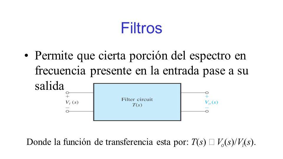 Filtros Permite que cierta porción del espectro en frecuencia presente en la entrada pase a su salida. Donde la función de transferencia esta por: T(s