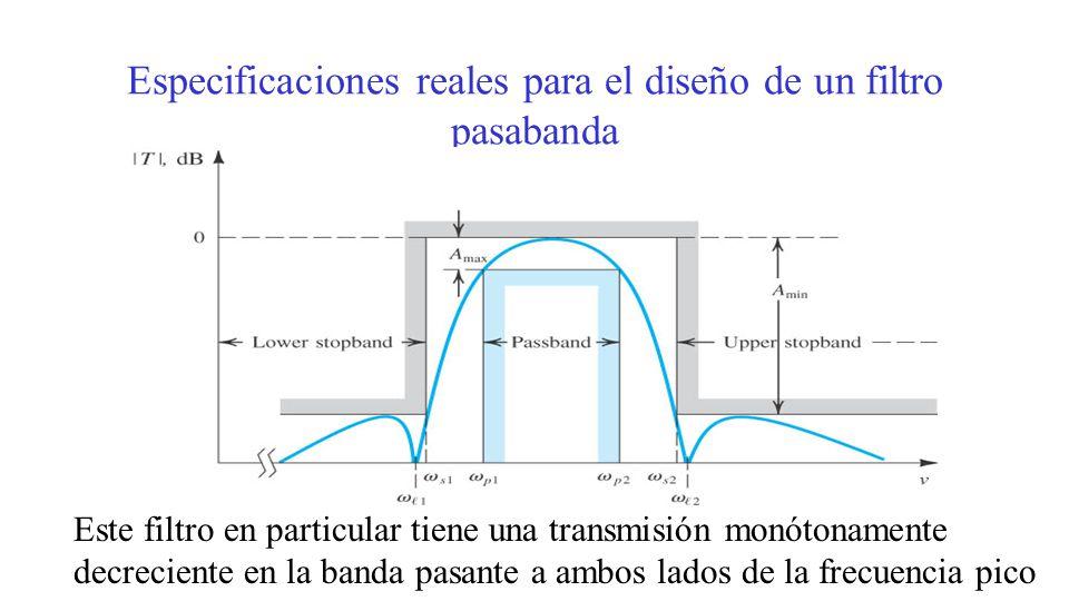 Especificaciones reales para el diseño de un filtro pasabanda Este filtro en particular tiene una transmisión monótonamente decreciente en la banda pa