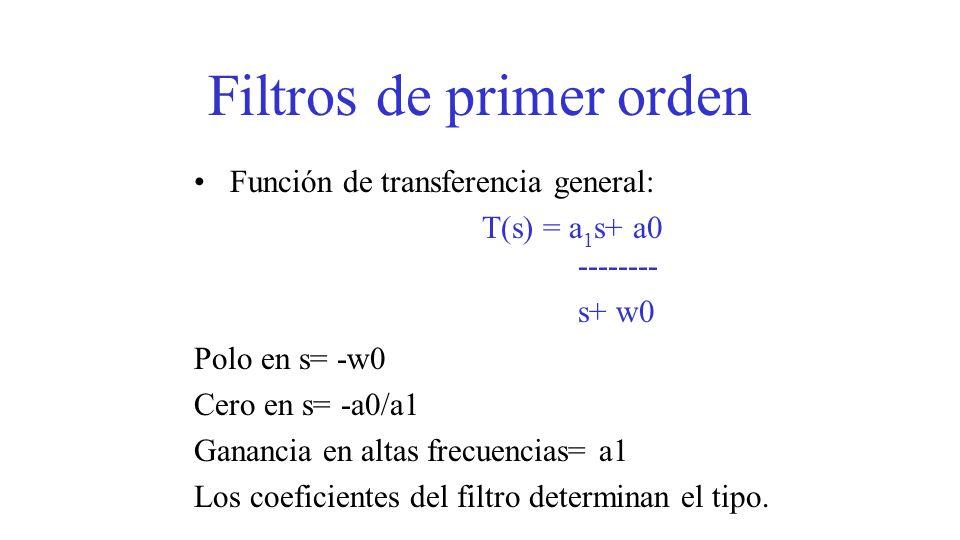 Filtros de primer orden Función de transferencia general: T(s) = a 1 s+ a0 -------- s+ w0 Polo en s= -w0 Cero en s= -a0/a1 Ganancia en altas frecuenci