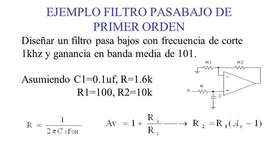 EJEMPLO FILTRO PASABAJO DE PRIMER ORDEN Diseñar un filtro pasa bajos con frecuencia de corte 1khz y ganancia en banda media de 101. Asumiendo C1=0.1uf