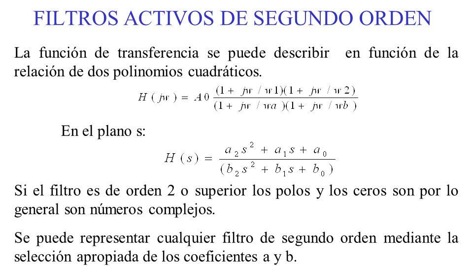 FILTROS ACTIVOS DE SEGUNDO ORDEN La función de transferencia se puede describir en función de la relación de dos polinomios cuadráticos. En el plano s