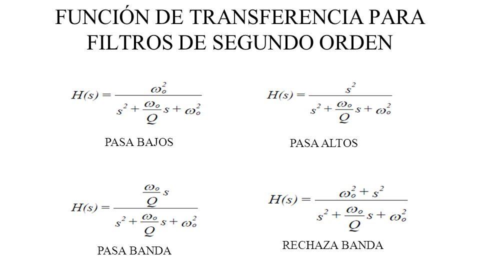FUNCIÓN DE TRANSFERENCIA PARA FILTROS DE SEGUNDO ORDEN PASA BAJOS PASA ALTOS PASA BANDA RECHAZA BANDA