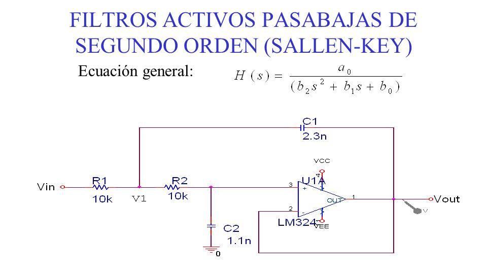 FILTROS ACTIVOS PASABAJAS DE SEGUNDO ORDEN (SALLEN-KEY) Ecuación general: