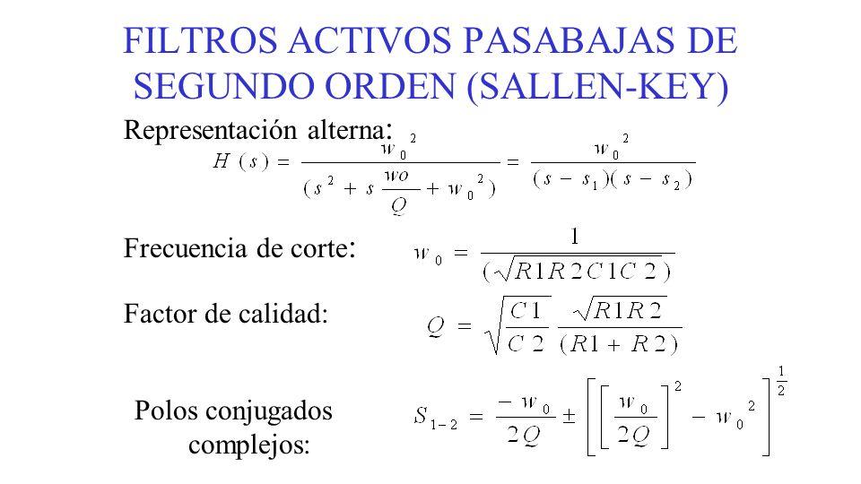 FILTROS ACTIVOS PASABAJAS DE SEGUNDO ORDEN (SALLEN-KEY) Factor de calidad: Representación alterna : Frecuencia de corte : Polos conjugados complejos: