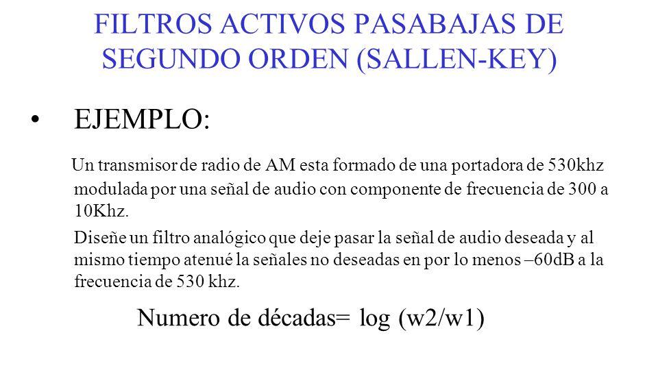 EJEMPLO: Un transmisor de radio de AM esta formado de una portadora de 530khz modulada por una señal de audio con componente de frecuencia de 300 a 10