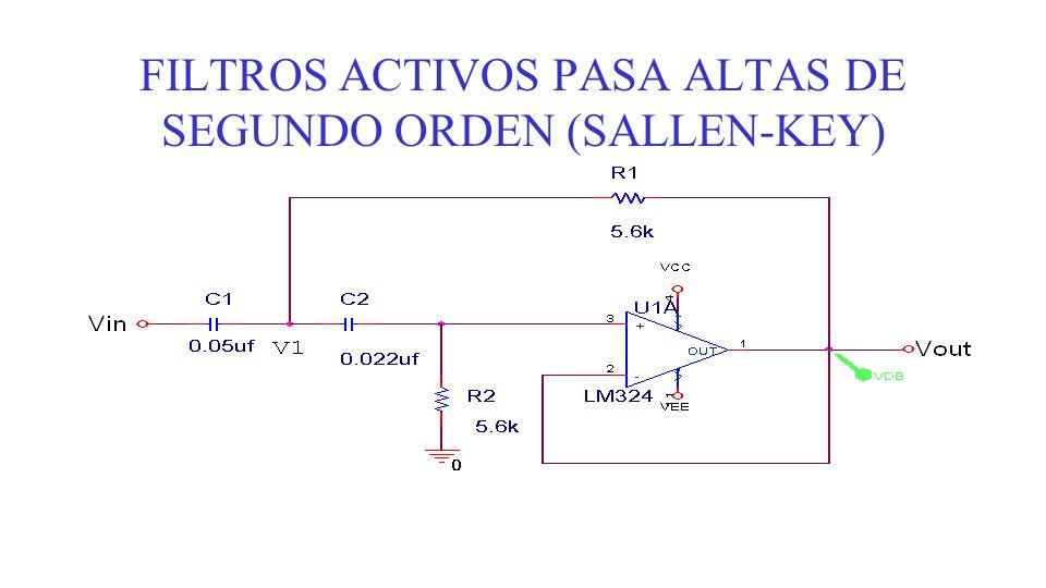 FILTROS ACTIVOS PASA ALTAS DE SEGUNDO ORDEN (SALLEN-KEY)