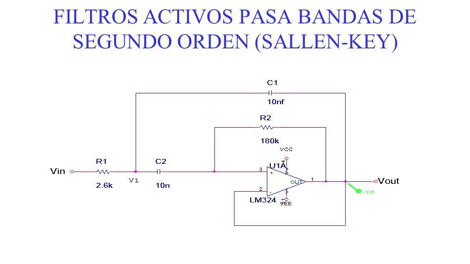 FILTROS ACTIVOS PASA BANDAS DE SEGUNDO ORDEN (SALLEN-KEY)