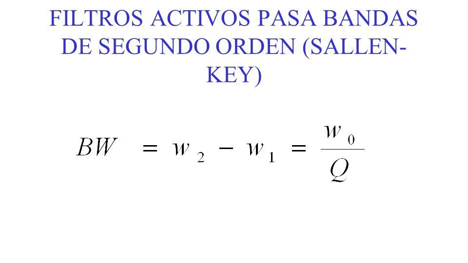 FILTROS ACTIVOS PASA BANDAS DE SEGUNDO ORDEN (SALLEN- KEY)
