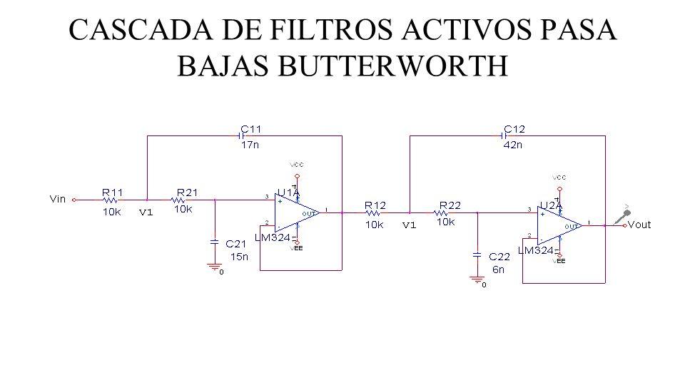 CASCADA DE FILTROS ACTIVOS PASA BAJAS BUTTERWORTH