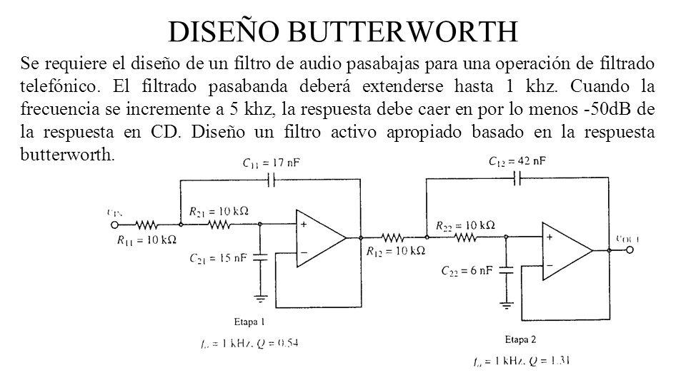 DISEÑO BUTTERWORTH Se requiere el diseño de un filtro de audio pasabajas para una operación de filtrado telefónico. El filtrado pasabanda deberá exten