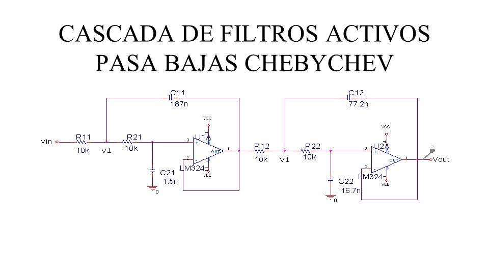 CASCADA DE FILTROS ACTIVOS PASA BAJAS CHEBYCHEV