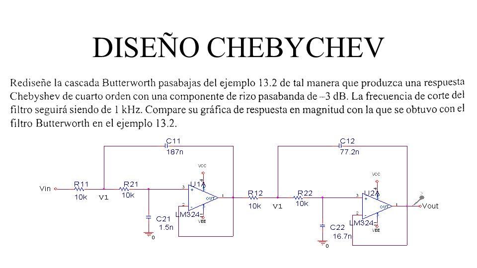 DISEÑO CHEBYCHEV