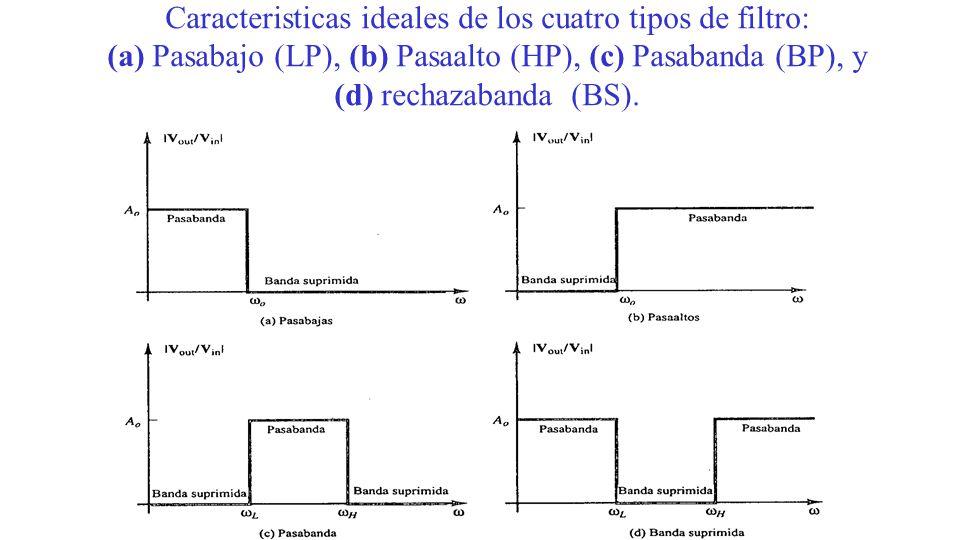 CASCADA DE FILTROS ACTIVOS Se pueden obtener respuestas ideales colocando en cascada filtros de primer y segundo orden, obteniendo una función de transferencia general realizando el producto simple de las funciones de transferencia de cada una de las etapas individuales.