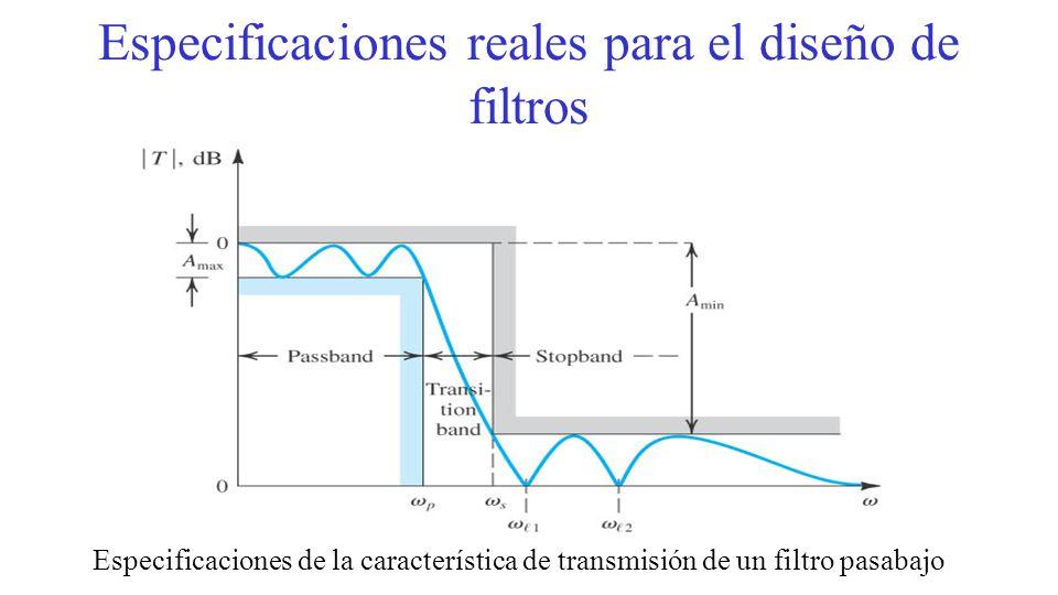 Especificaciones reales para el diseño de filtros Amax: La transmisión en la banda pasante no es constante se debe tener en cuenta la desviación de la ganancia en la banda pasante desde el ideal de 0dB, a una cota superior, Amax.