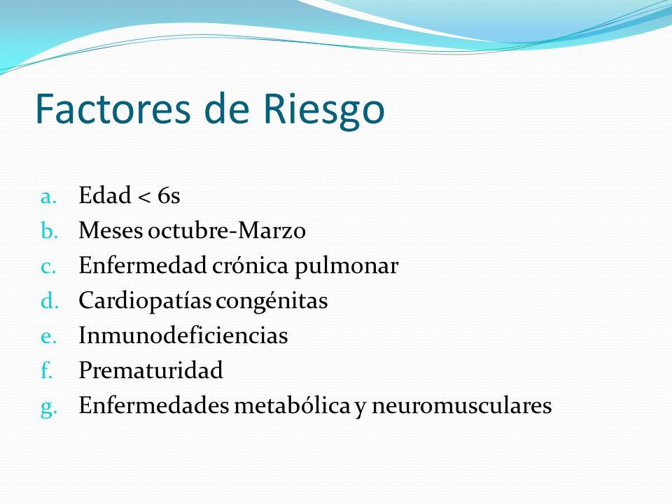 Factores de Riesgo a. Edad < 6s b. Meses octubre-Marzo c. Enfermedad crónica pulmonar d. Cardiopatías congénitas e. Inmunodeficiencias f. Prematuridad