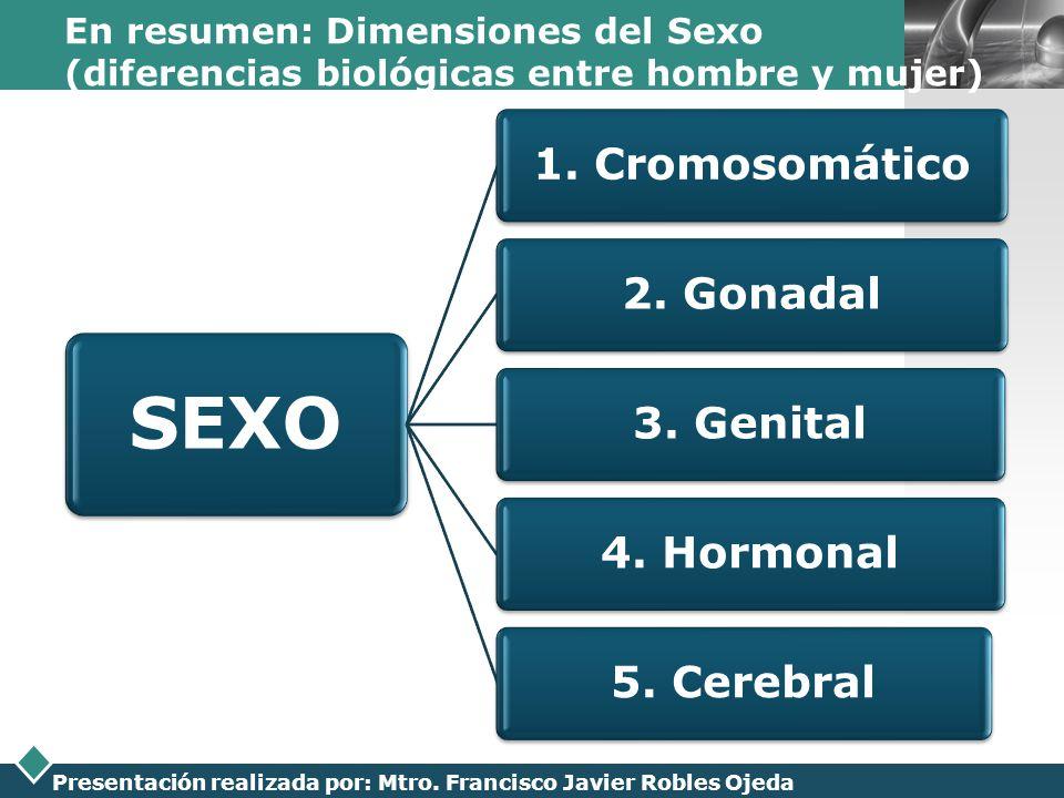 LOGO Presentación realizada por: Mtro. Francisco Javier Robles Ojeda En resumen: Dimensiones del Sexo (diferencias biológicas entre hombre y mujer) SE
