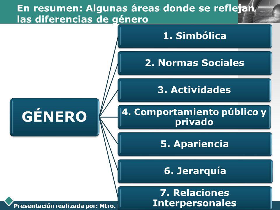 LOGO Presentación realizada por: Mtro. Francisco Javier Robles Ojeda En resumen: Algunas áreas donde se reflejan las diferencias de género GÉNERO 1. S