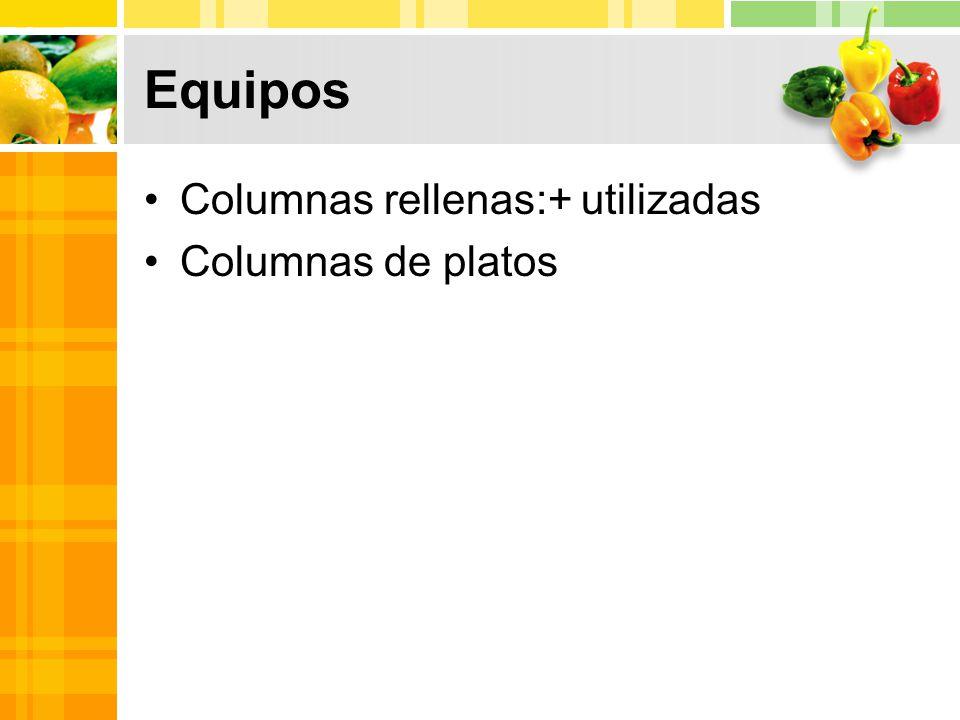 Equipos Columnas rellenas:+ utilizadas Columnas de platos