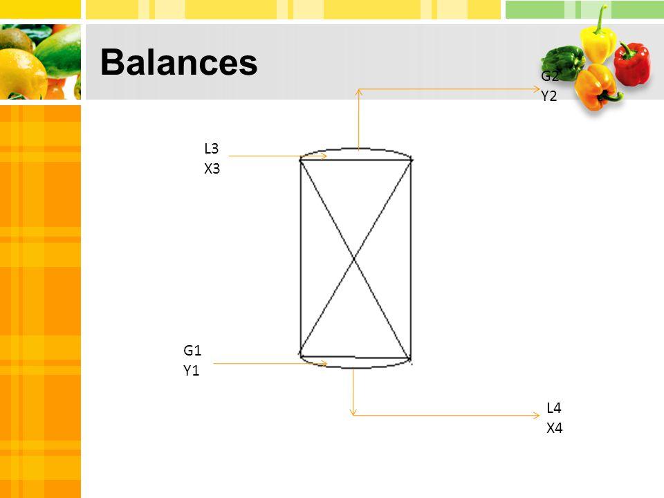 Balances L3 X3 G1 Y1 G2 Y2 L4 X4