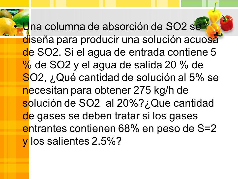 Una columna de absorción de SO2 se diseña para producir una solución acuosa de SO2.