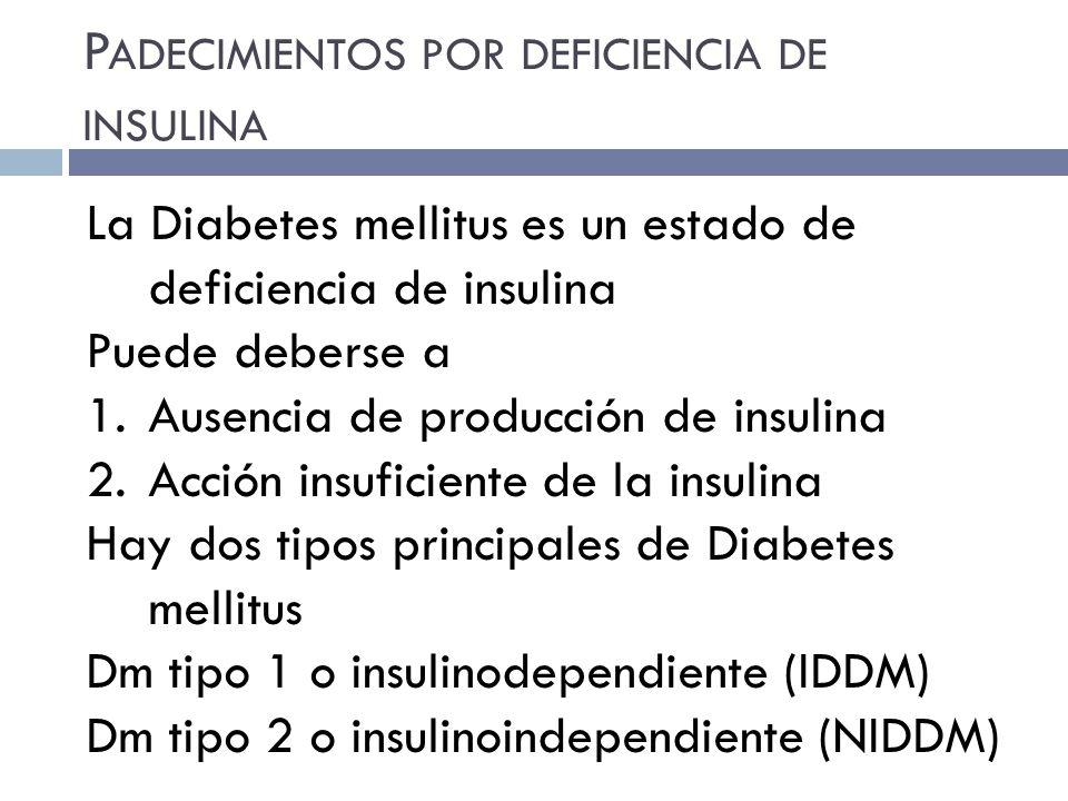 P ADECIMIENTOS POR DEFICIENCIA DE INSULINA La Diabetes mellitus es un estado de deficiencia de insulina Puede deberse a 1.Ausencia de producción de insulina 2.Acción insuficiente de la insulina Hay dos tipos principales de Diabetes mellitus Dm tipo 1 o insulinodependiente (IDDM) Dm tipo 2 o insulinoindependiente (NIDDM)