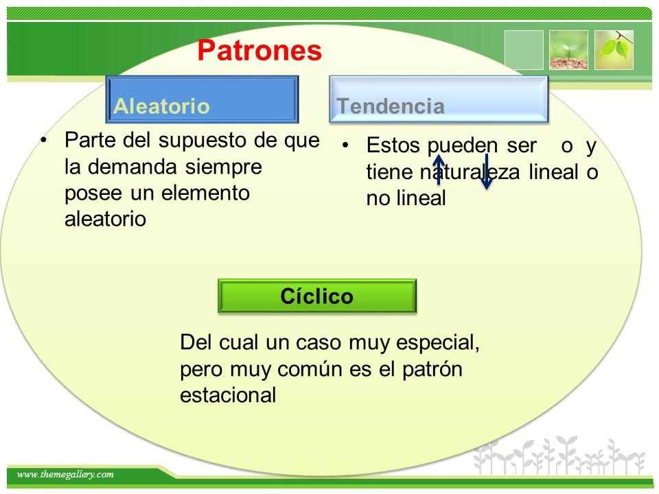 www.themegallery.com Patrones Aleatorio Parte del supuesto de que la demanda siempre posee un elemento aleatorio Tendencia Estos pueden ser o y tiene