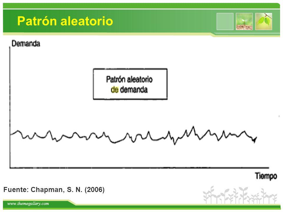 www.themegallery.com Patrón aleatorio Fuente: Chapman, S. N. (2006)