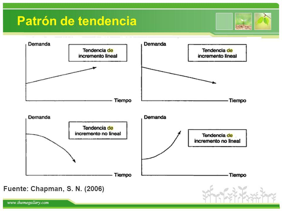 www.themegallery.com Patrón de tendencia Fuente: Chapman, S. N. (2006)