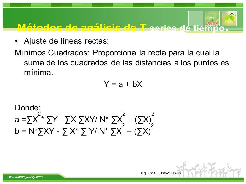 www.themegallery.com Métodos de análisis de T series de tiempo. Ajuste de líneas rectas: Mínimos Cuadrados: Proporciona la recta para la cual la suma