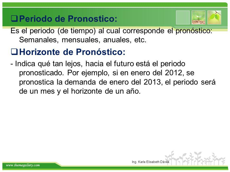 www.themegallery.com Periodo de Pronostico: Es el periodo (de tiempo) al cual corresponde el pronóstico: Semanales, mensuales, anuales, etc. Horizonte