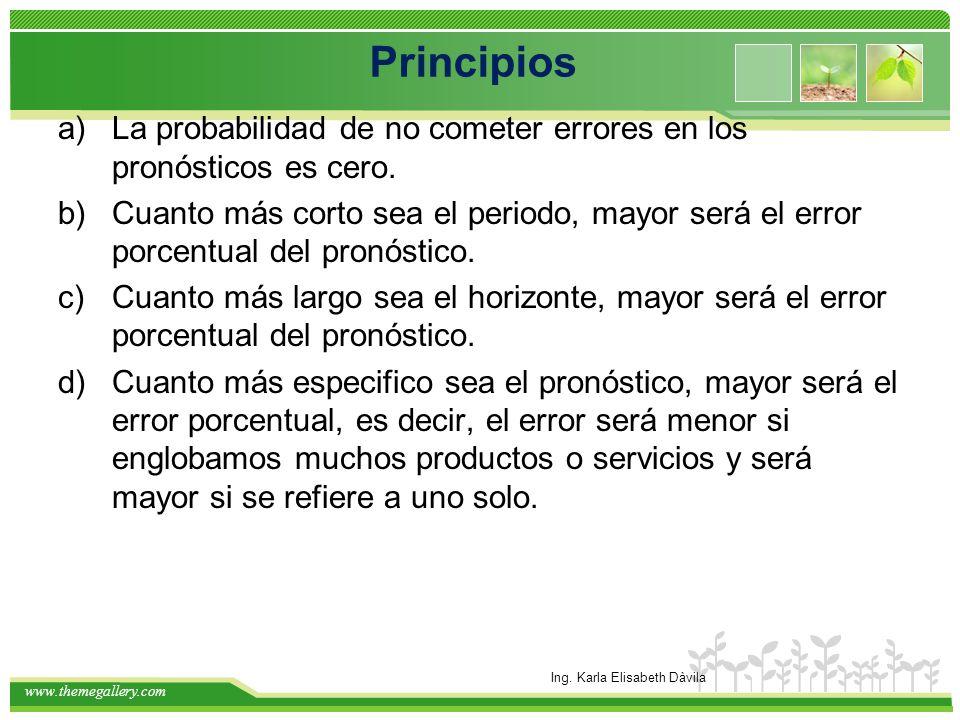 www.themegallery.com Principios a)La probabilidad de no cometer errores en los pronósticos es cero. b)Cuanto más corto sea el periodo, mayor será el e