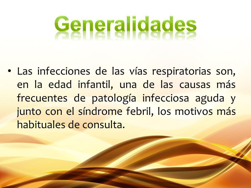 Las infecciones de las vías respiratorias son, en la edad infantil, una de las causas más frecuentes de patología infecciosa aguda y junto con el sínd