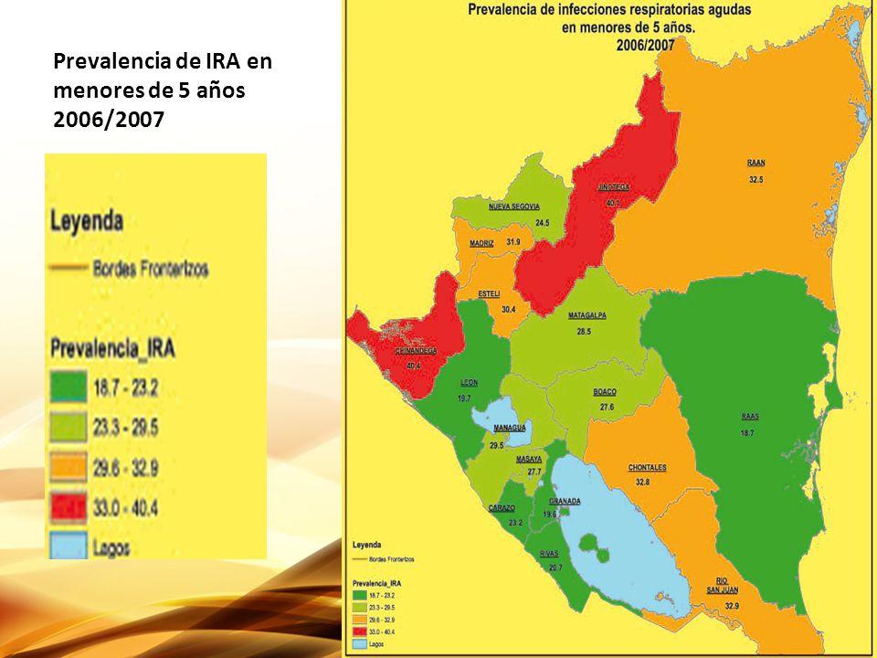 Prevalencia de IRA en menores de 5 años 2006/2007