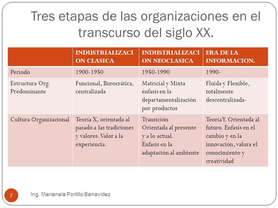 Tres etapas de las organizaciones en el transcurso del siglo XX. Ing. Marianela Portillo Benavidez 7 INDUSTRIALIZACI ON CLASICA INDUSTRIALIZACI ON NEO
