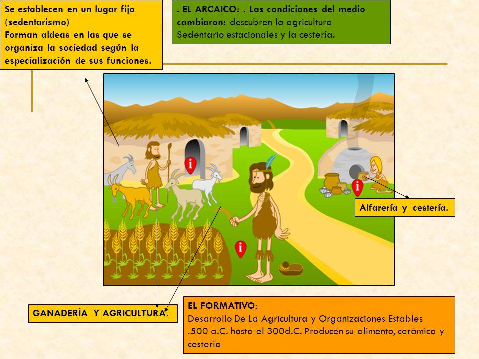 . EL ARCAICO:. Las condiciones del medio cambiaron: descubren la agricultura Sedentario estacionales y la cestería. GANADERÍA Y AGRICULTURA. Se establ