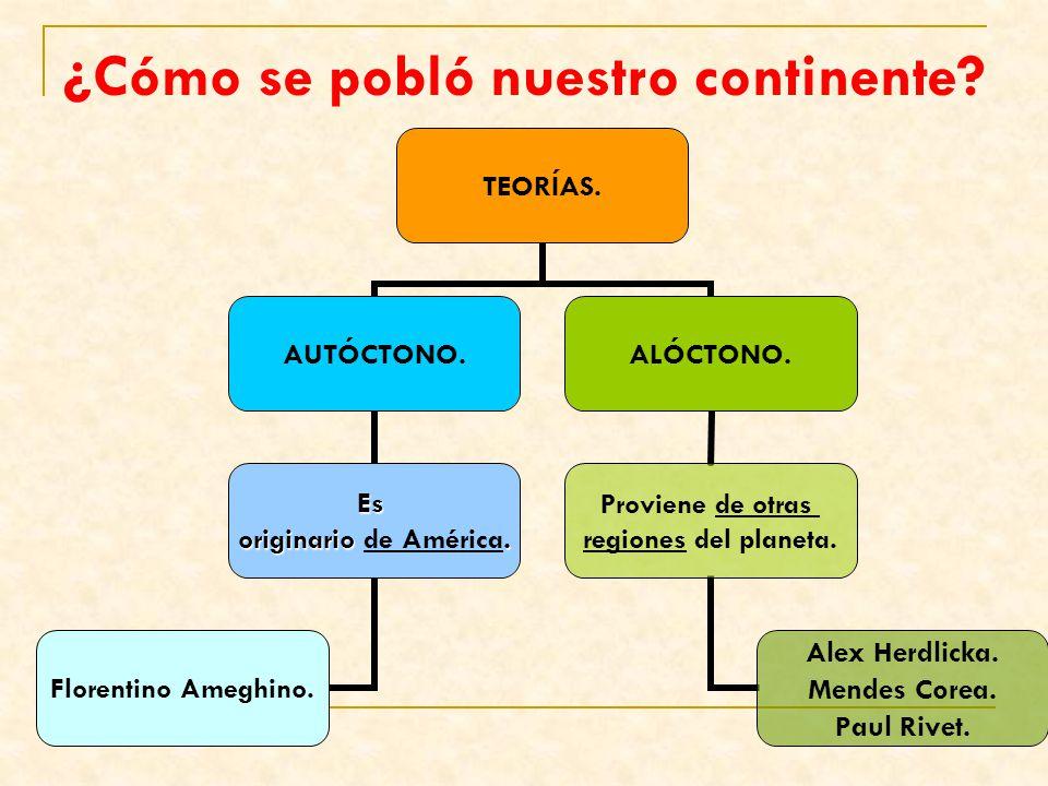 Florentino Ameghino: En 1890 lanzó la teoría : El hombre aparece en la era terciaria en las pampas argentinas Homus Pampeanus (hombre de la pampa).