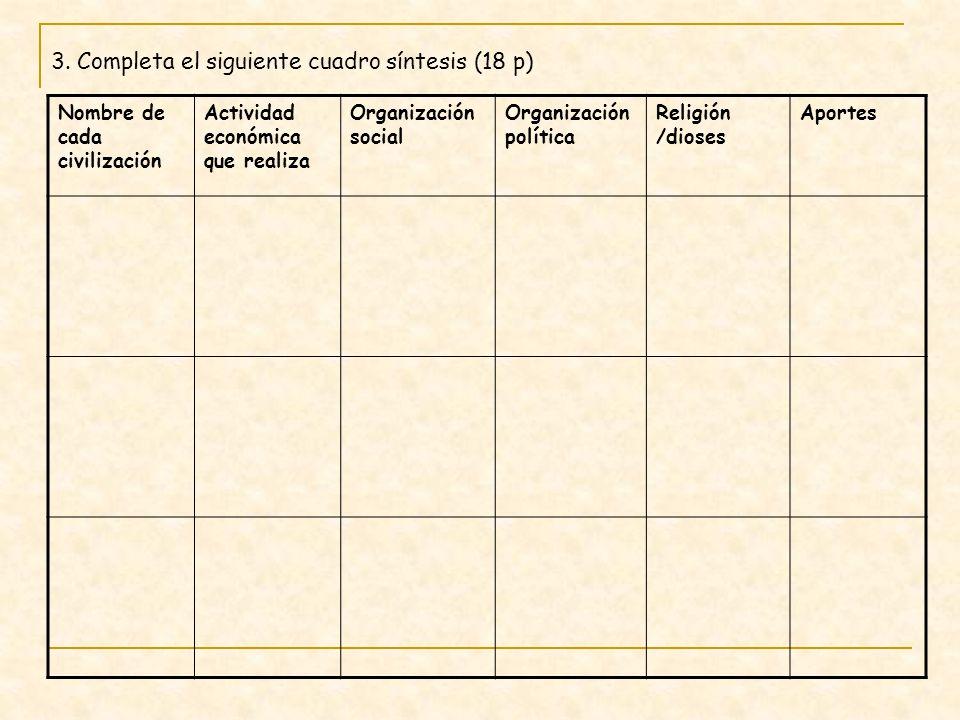3. Completa el siguiente cuadro síntesis (18 p) Nombre de cada civilización Actividad económica que realiza Organización social Organización política